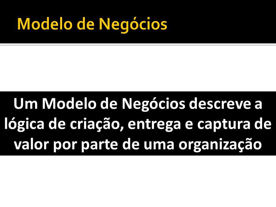 Modelo de Negócios Um Modelo de Negócios descreve a lógica de criação, entrega e captura de valor por parte de uma organização.