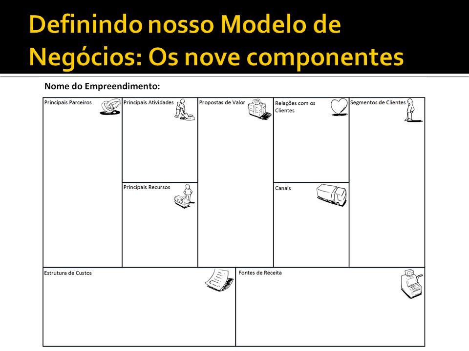 Definindo nosso Modelo de Negócios: Os nove componentes