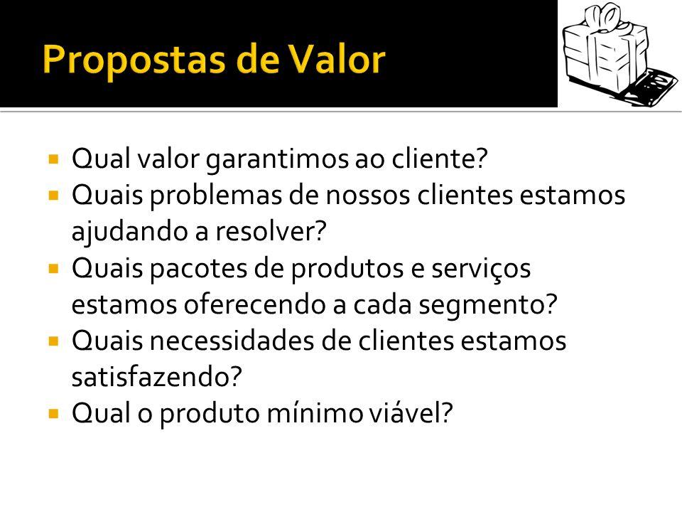 Propostas de Valor Qual valor garantimos ao cliente