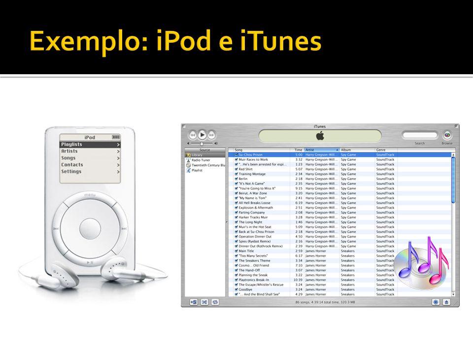 Exemplo: iPod e iTunes
