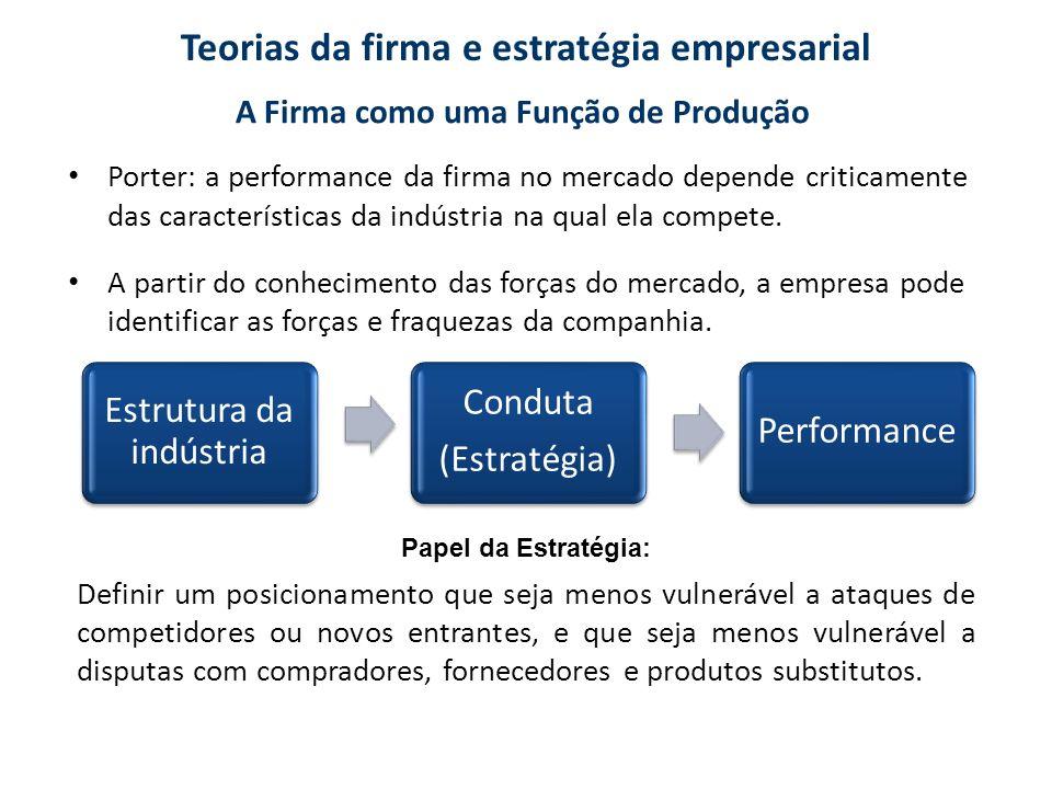 Teorias da firma e estratégia empresarial