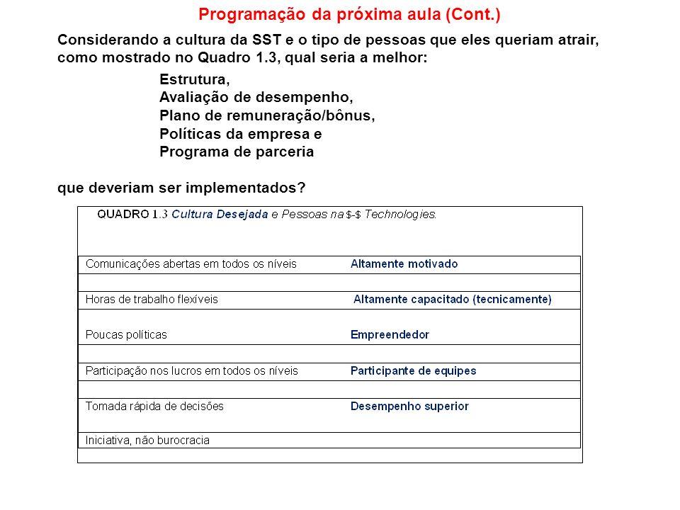 Programação da próxima aula (Cont.)