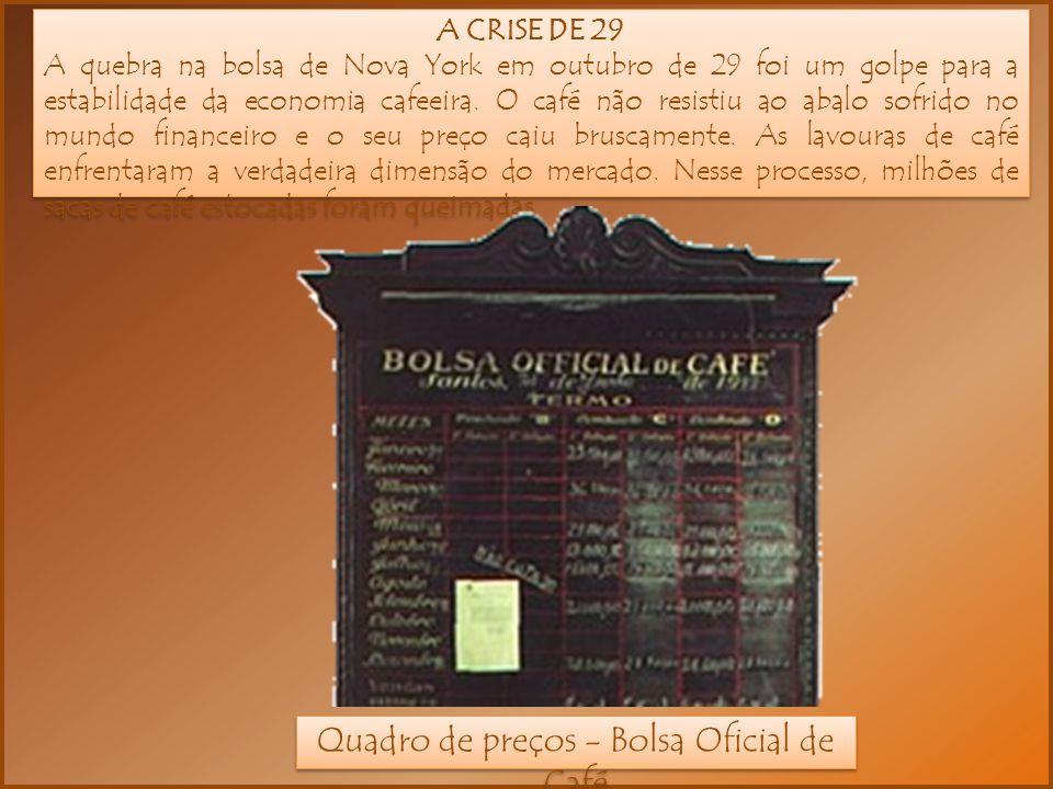 Quadro de preços - Bolsa Oficial de Café