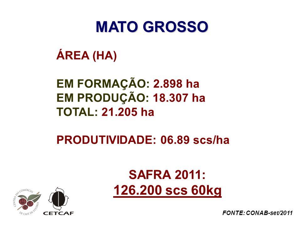 MATO GROSSO 126.200 scs 60kg SAFRA 2011: ÁREA (HA)