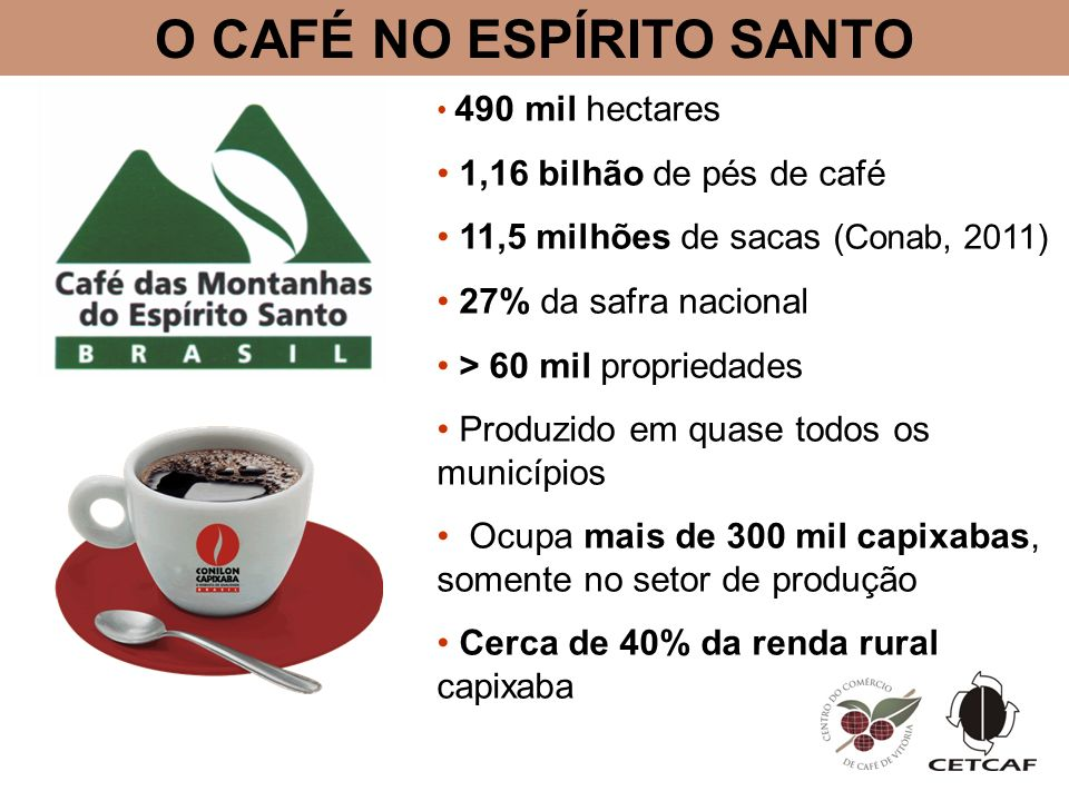 O CAFÉ NO ESPÍRITO SANTO