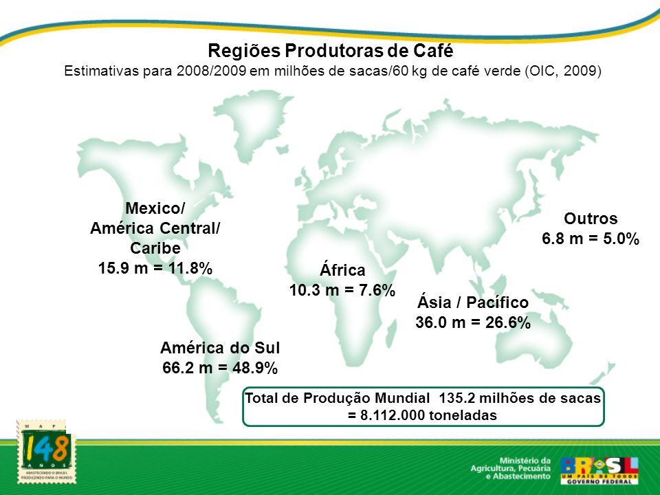 Total de Produção Mundial 135.2 milhões de sacas