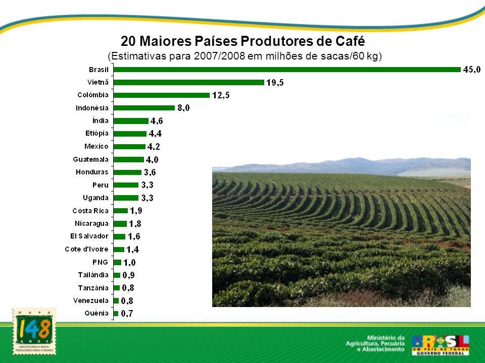 20 Maiores Países Produtores de Café (Estimativas para 2007/2008 em milhões de sacas/60 kg)