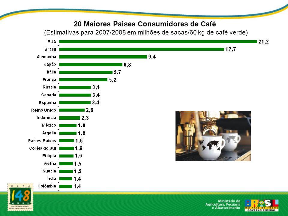 20 Maiores Países Consumidores de Café (Estimativas para 2007/2008 em milhões de sacas/60 kg de café verde)