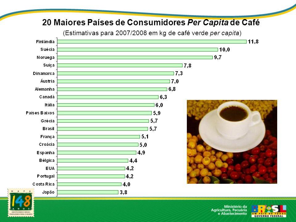 20 Maiores Países de Consumidores Per Capita de Café (Estimativas para 2007/2008 em kg de café verde per capita)