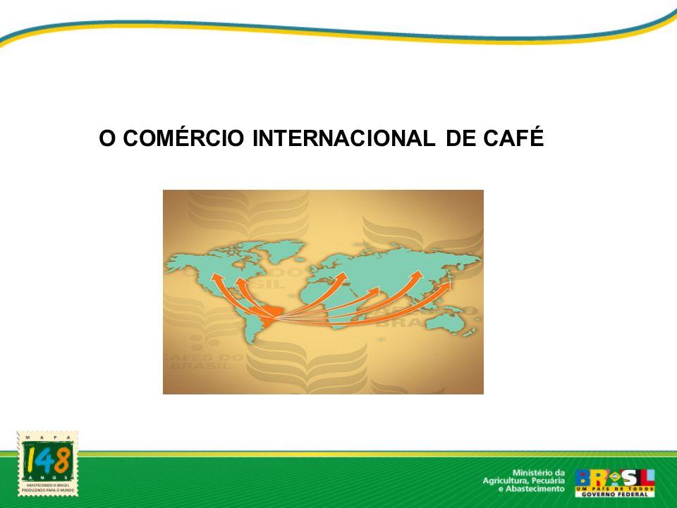O COMÉRCIO INTERNACIONAL DE CAFÉ