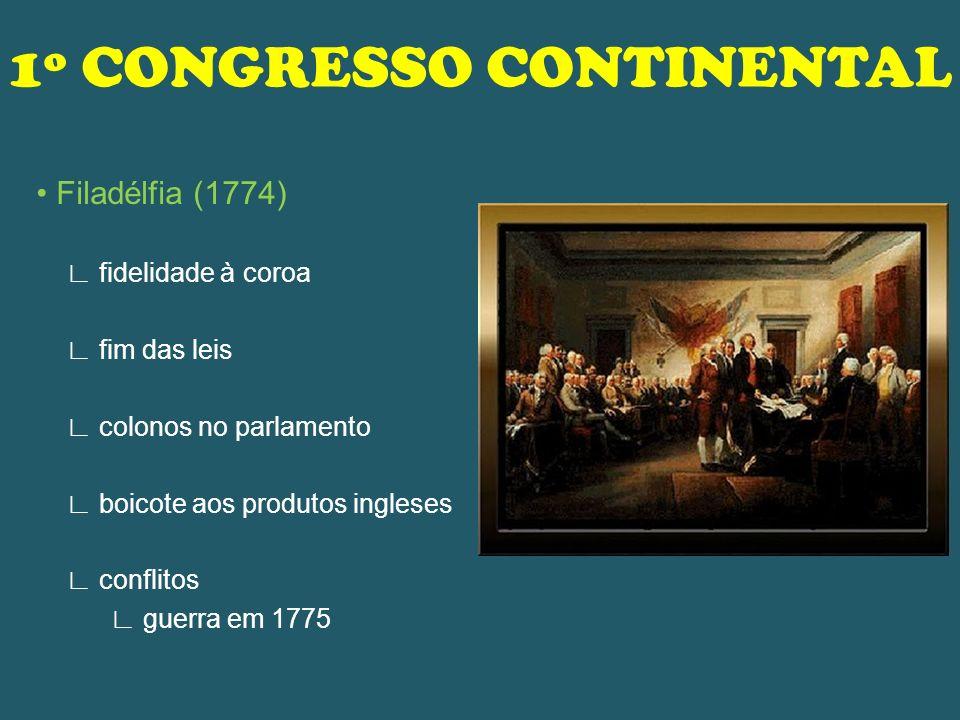 1º CONGRESSO CONTINENTAL