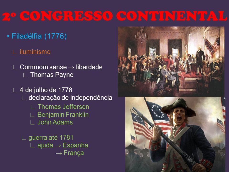 2º CONGRESSO CONTINENTAL