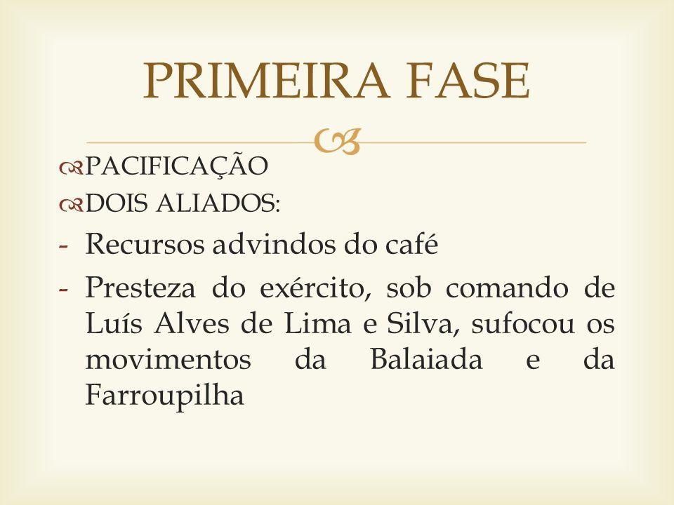 PRIMEIRA FASE Recursos advindos do café