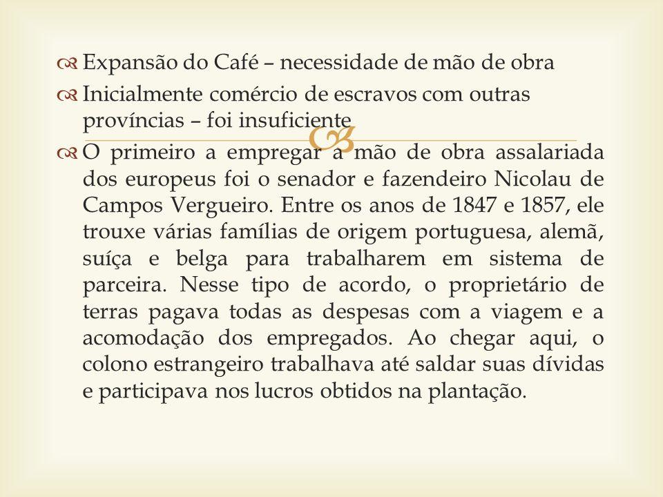 Expansão do Café – necessidade de mão de obra