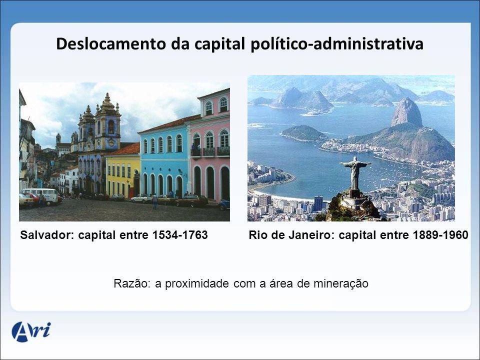 Deslocamento da capital político-administrativa