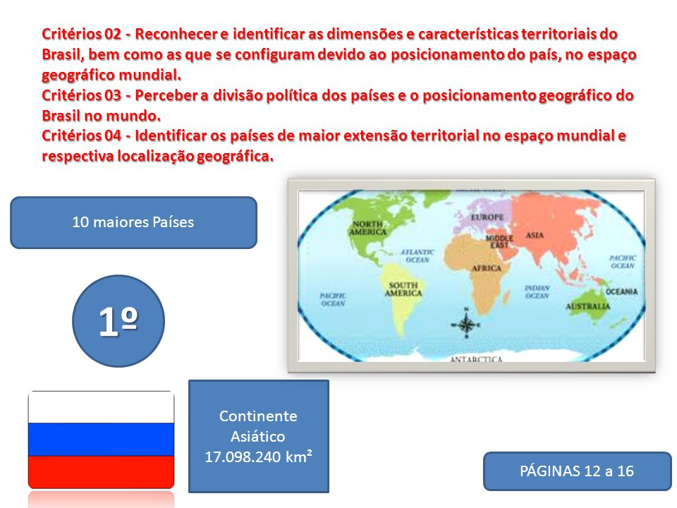 Critérios 02 - Reconhecer e identificar as dimensões e características territoriais do Brasil, bem como as que se configuram devido ao posicionamento do país, no espaço geográfico mundial. Critérios 03 - Perceber a divisão política dos países e o posicionamento geográfico do Brasil no mundo. Critérios 04 - Identificar os países de maior extensão territorial no espaço mundial e respectiva localização geográfica.