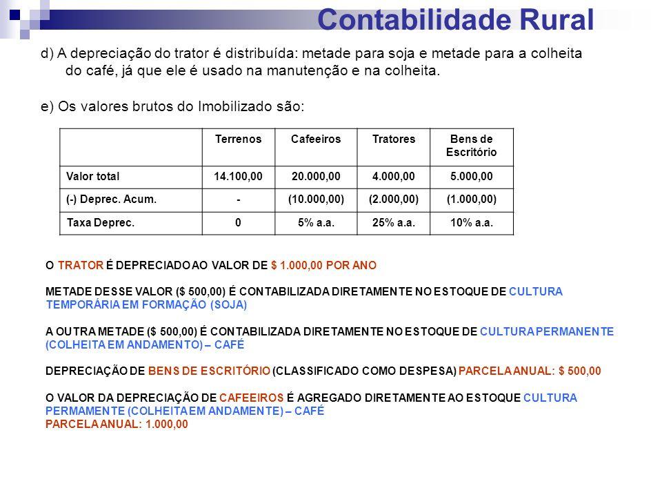 Contabilidade Rural d) A depreciação do trator é distribuída: metade para soja e metade para a colheita.