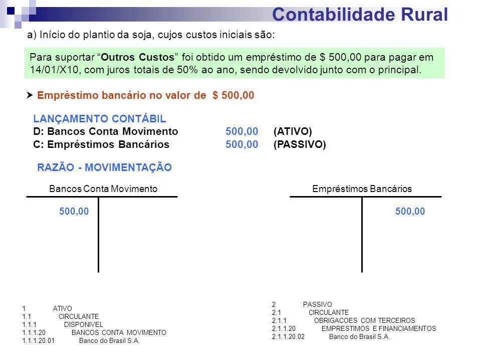 Contabilidade Rural a) Início do plantio da soja, cujos custos iniciais são: