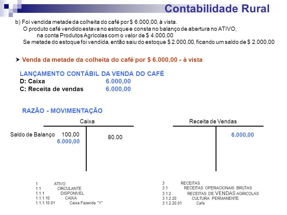Contabilidade Rural b) Foi vendida metade da colheita do café por $ 6.000,00, à vista.