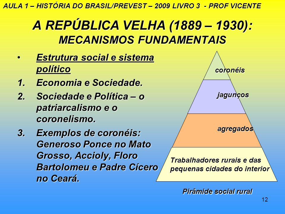 A REPÚBLICA VELHA (1889 – 1930): MECANISMOS FUNDAMENTAIS