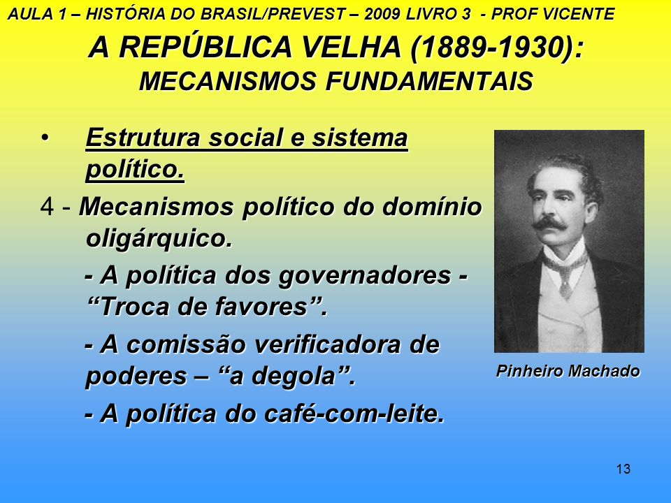 A REPÚBLICA VELHA (1889-1930): MECANISMOS FUNDAMENTAIS