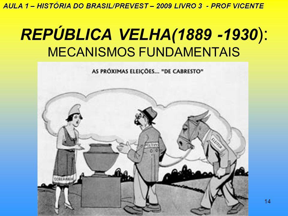 REPÚBLICA VELHA(1889 -1930): MECANISMOS FUNDAMENTAIS