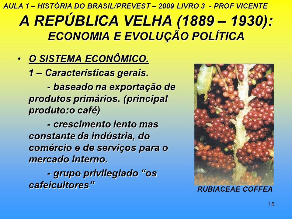 A REPÚBLICA VELHA (1889 – 1930): ECONOMIA E EVOLUÇÃO POLÍTICA