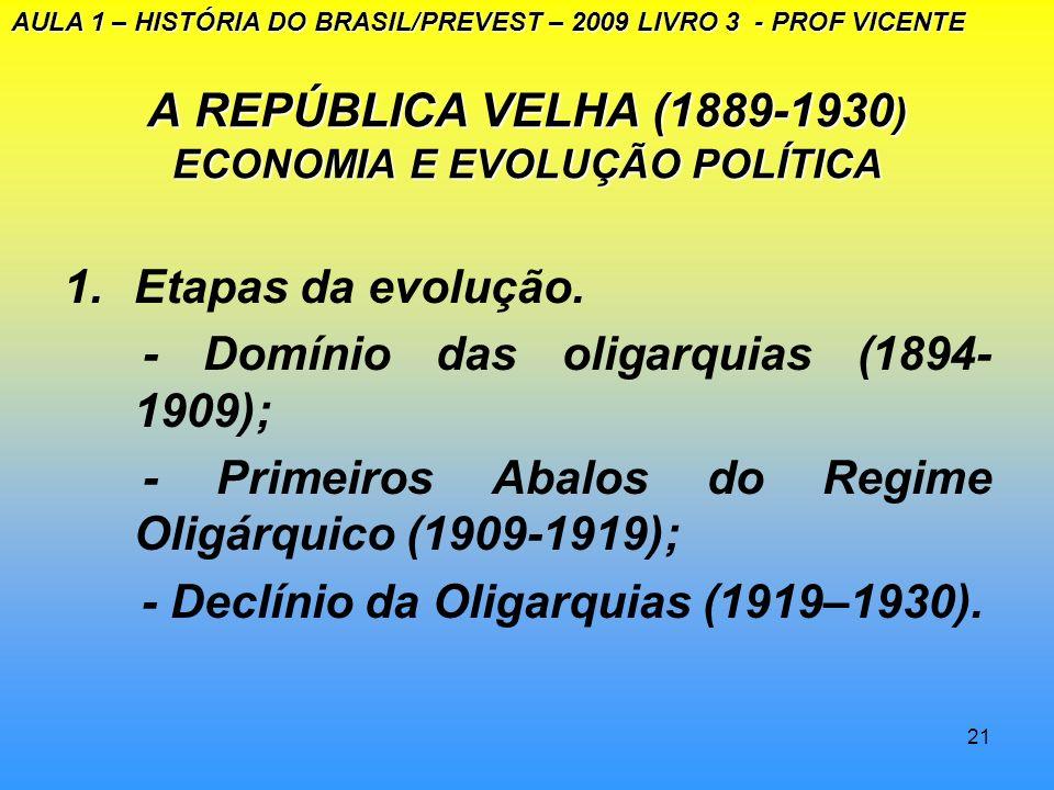 A REPÚBLICA VELHA (1889-1930) ECONOMIA E EVOLUÇÃO POLÍTICA