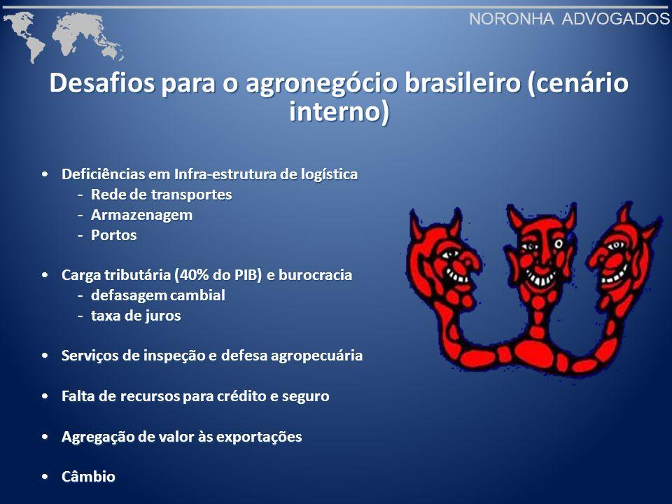 Desafios para o agronegócio brasileiro (cenário interno)