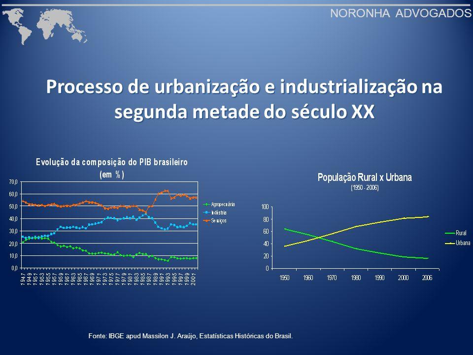 NORONHA ADVOGADOS Processo de urbanização e industrialização na segunda metade do século XX.