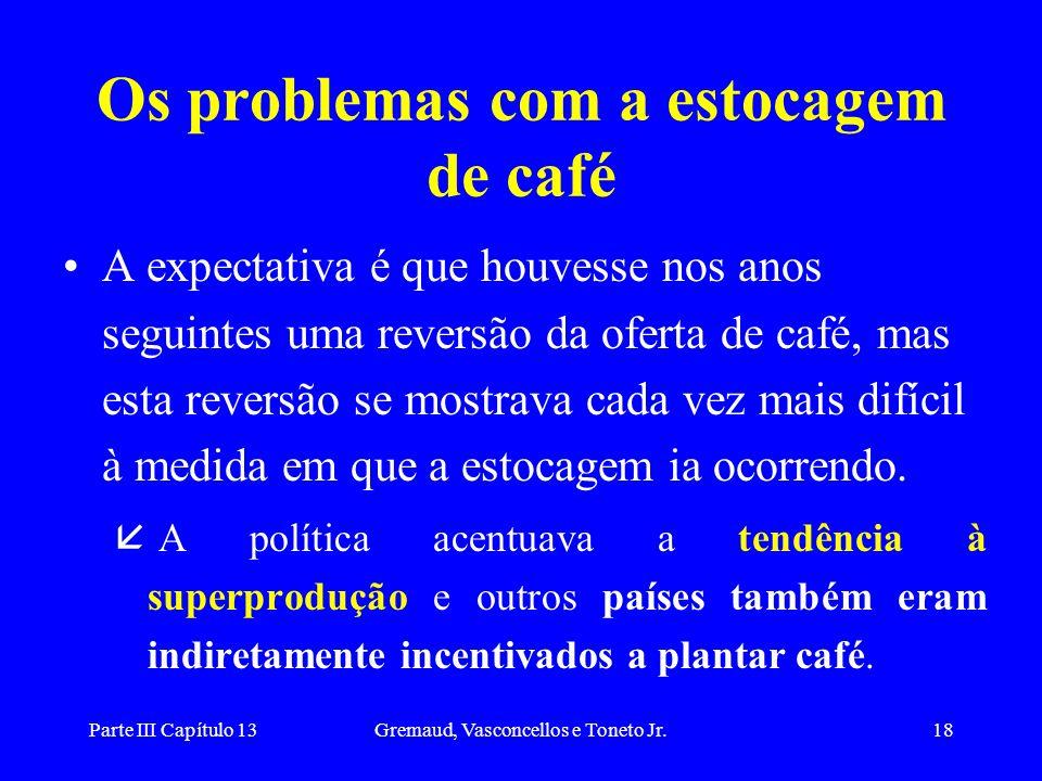 Os problemas com a estocagem de café