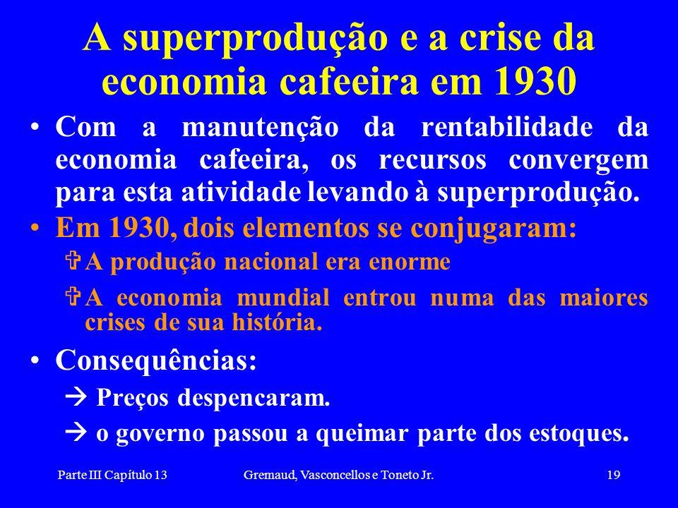 A superprodução e a crise da economia cafeeira em 1930