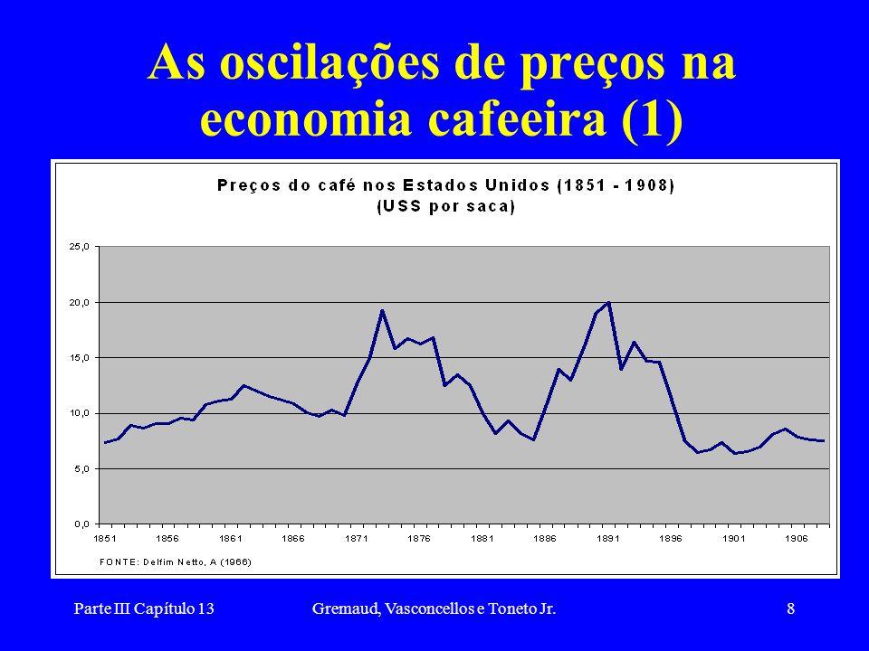 As oscilações de preços na economia cafeeira (1)