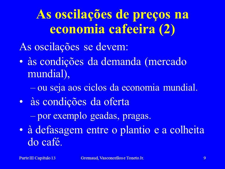 As oscilações de preços na economia cafeeira (2)