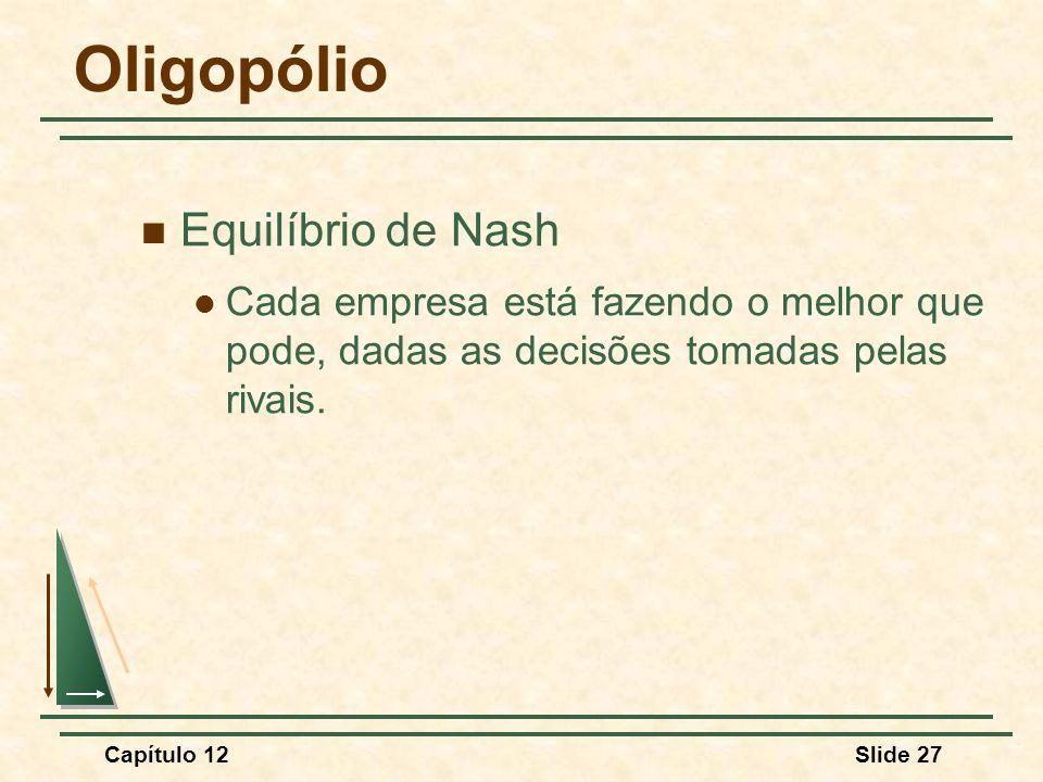 Oligopólio Equilíbrio de Nash