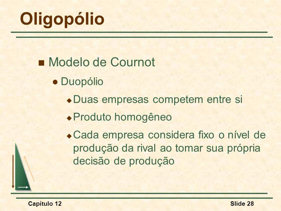 Oligopólio Modelo de Cournot Duopólio Duas empresas competem entre si