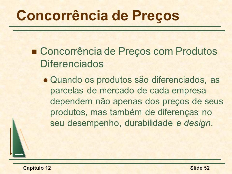 Concorrência de Preços