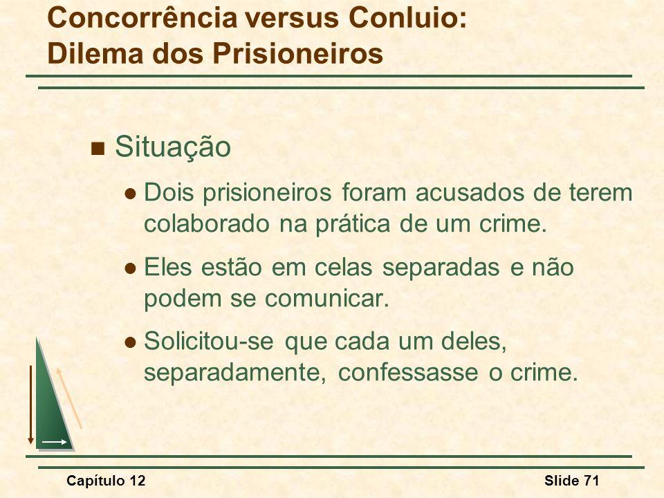Concorrência versus Conluio: Dilema dos Prisioneiros