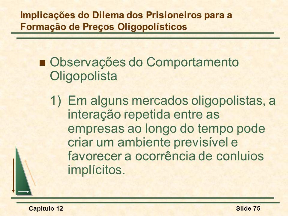 Observações do Comportamento Oligopolista