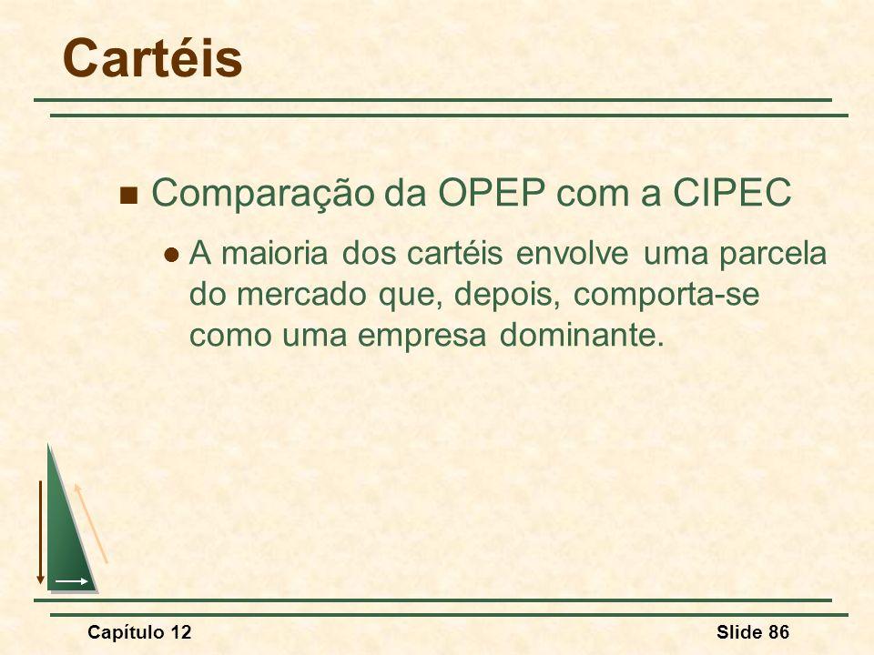Cartéis Comparação da OPEP com a CIPEC