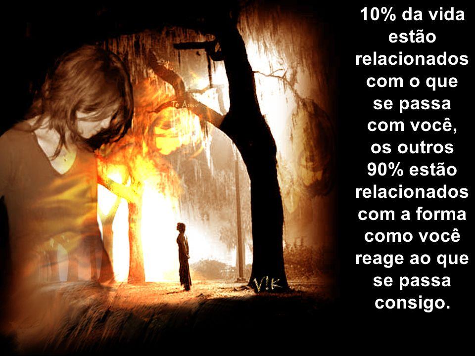 10% da vida estão relacionados com o que se passa com você, os outros 90% estão relacionados com a forma como você reage ao que se passa consigo.