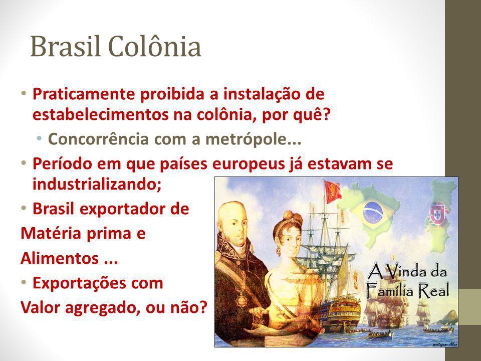 Brasil Colônia Praticamente proibida a instalação de estabelecimentos na colônia, por quê Concorrência com a metrópole...