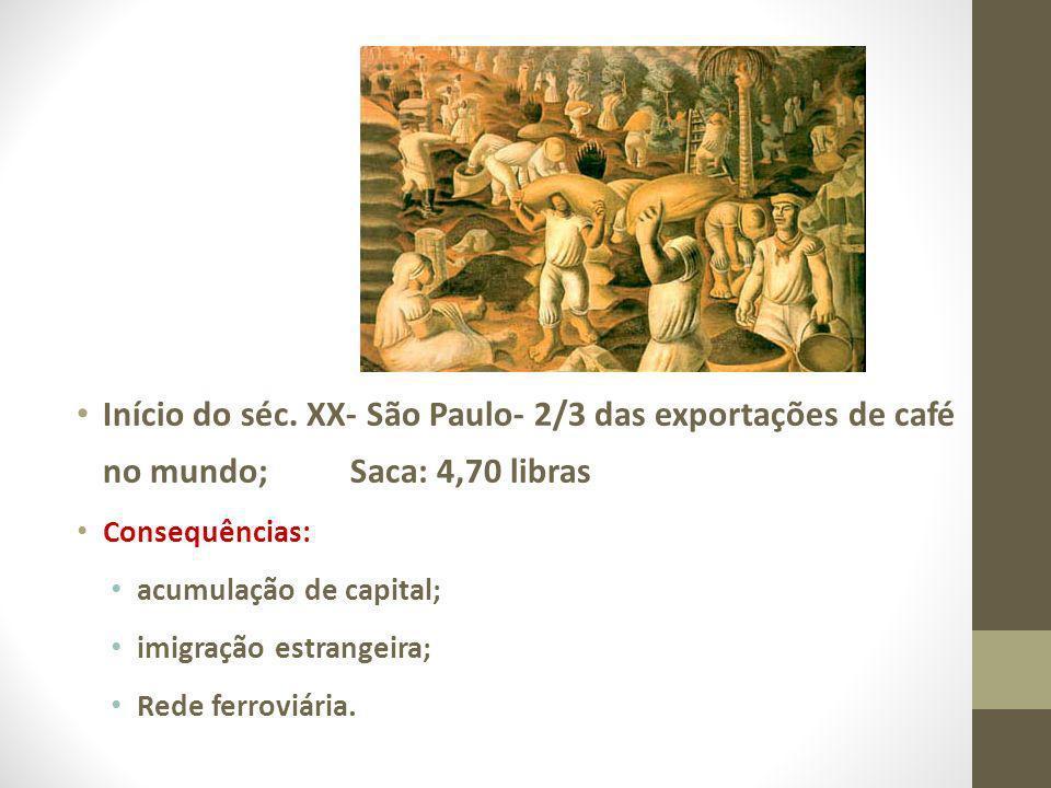 Início do séc. XX- São Paulo- 2/3 das exportações de café no mundo; Saca: 4,70 libras