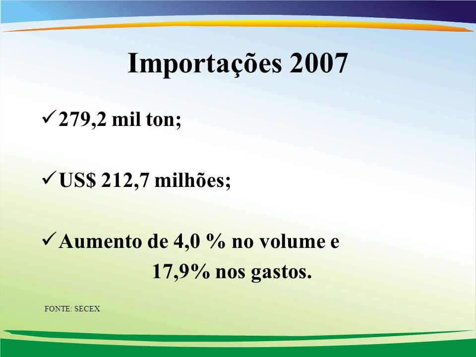 Importações 2007 279,2 mil ton; US$ 212,7 milhões;