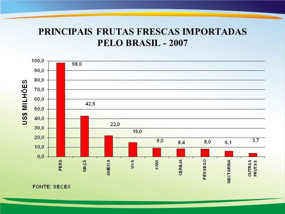 PRINCIPAIS FRUTAS FRESCAS IMPORTADAS PELO BRASIL - 2007