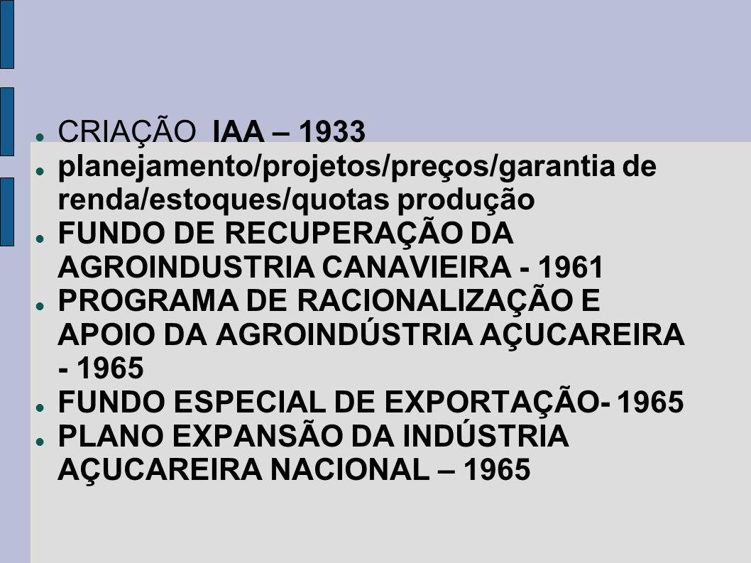 CRIAÇÃO IAA – 1933 planejamento/projetos/preços/garantia de renda/estoques/quotas produção. FUNDO DE RECUPERAÇÃO DA AGROINDUSTRIA CANAVIEIRA - 1961.