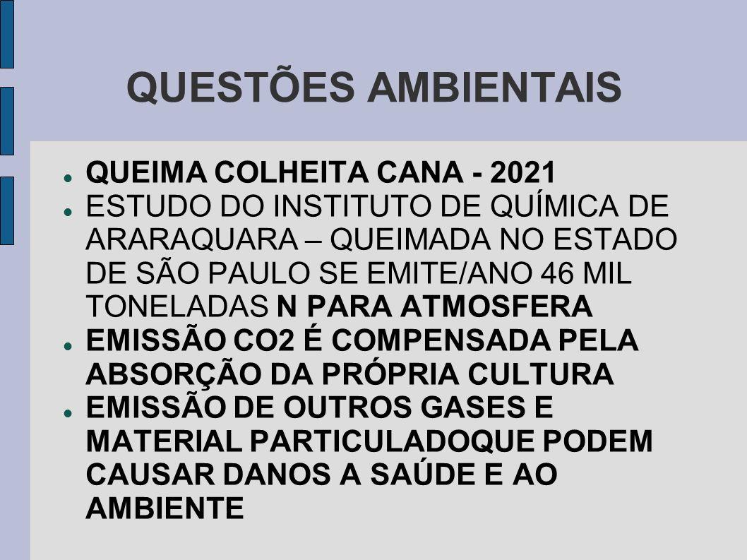 QUESTÕES AMBIENTAIS QUEIMA COLHEITA CANA - 2021