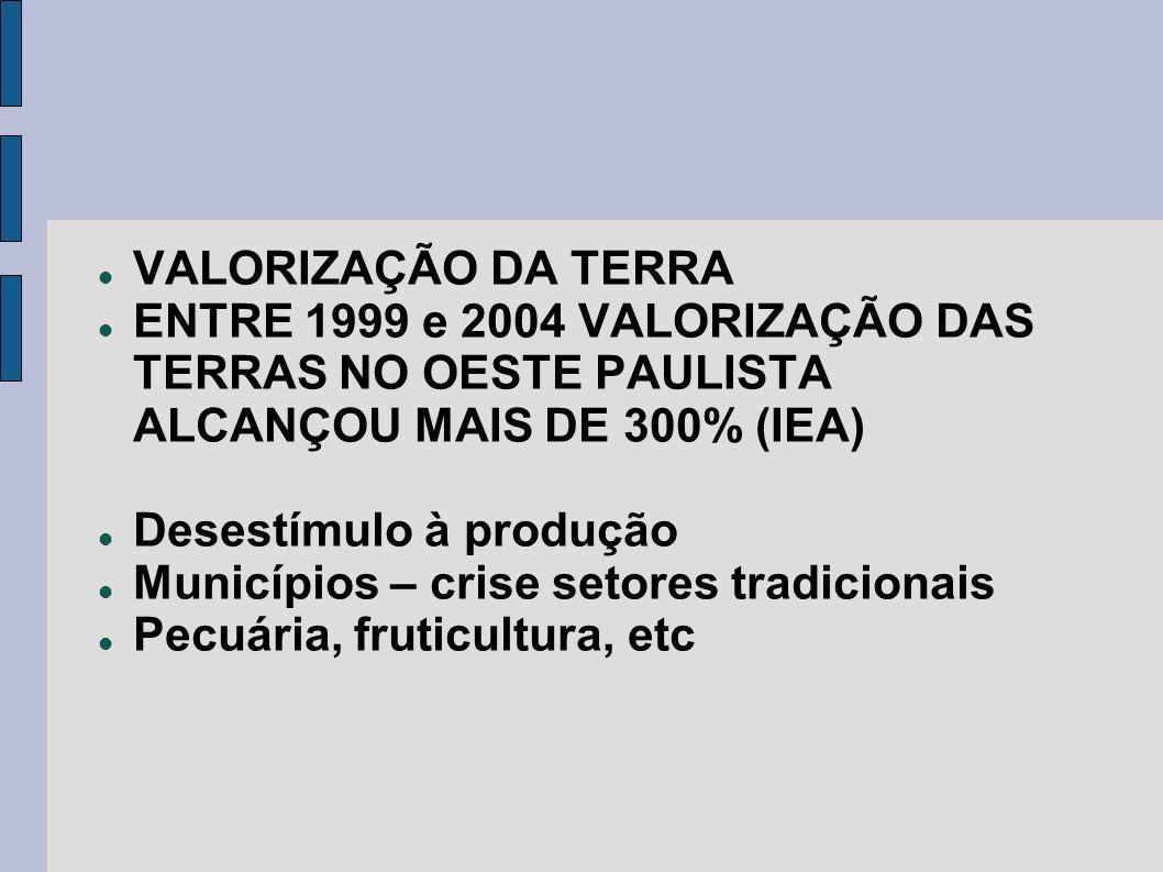 VALORIZAÇÃO DA TERRA ENTRE 1999 e 2004 VALORIZAÇÃO DAS TERRAS NO OESTE PAULISTA ALCANÇOU MAIS DE 300% (IEA)
