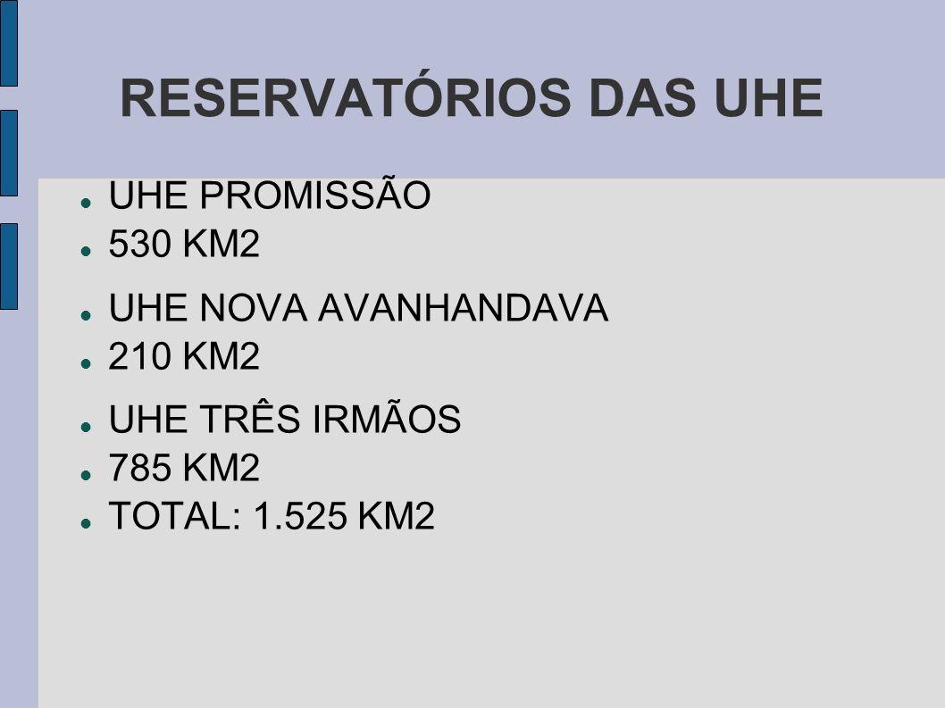 RESERVATÓRIOS DAS UHE UHE PROMISSÃO 530 KM2 UHE NOVA AVANHANDAVA