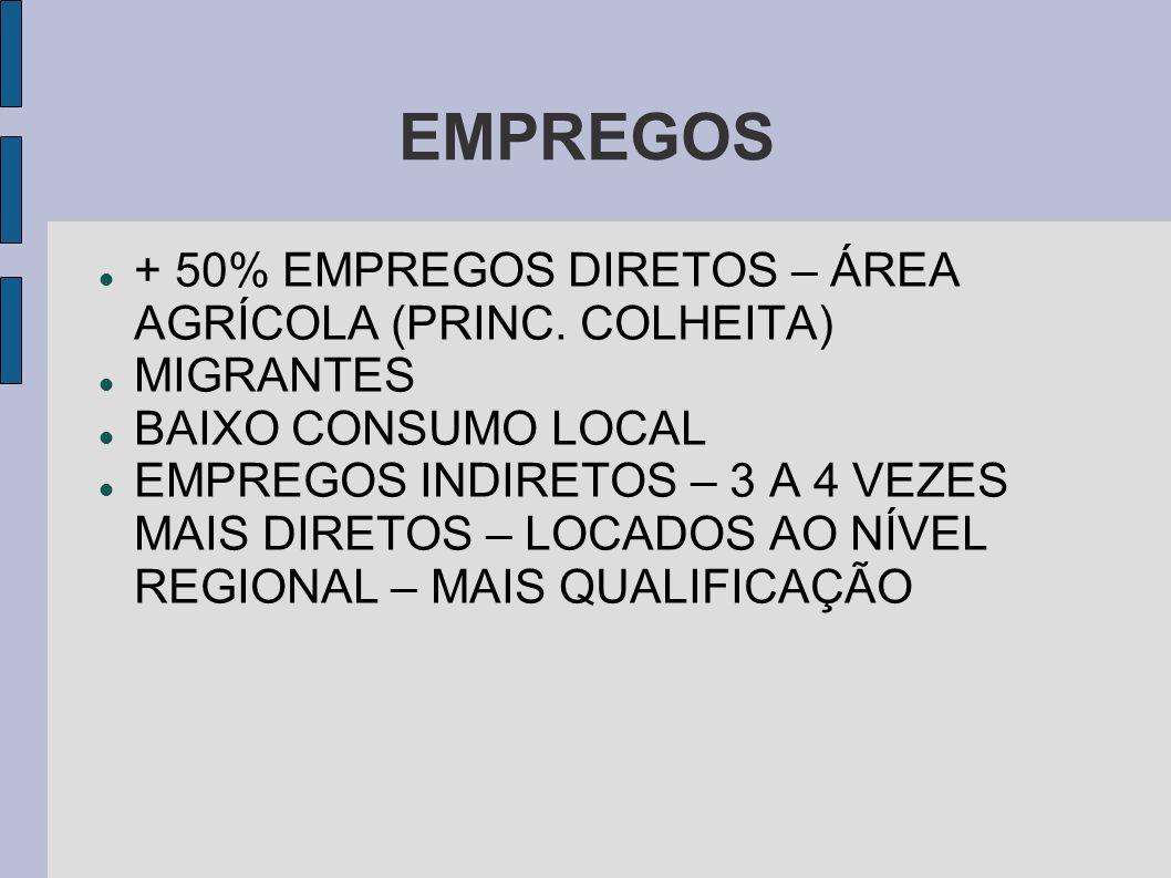 EMPREGOS + 50% EMPREGOS DIRETOS – ÁREA AGRÍCOLA (PRINC. COLHEITA)